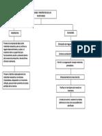funciones de los inventarios.docx