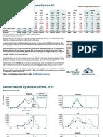 ASMI weekly Alaska salmon harvest update No. 11