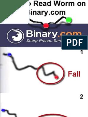 Căutare broker de opțiuni binare