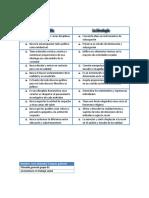 La filosofía y La Ideología diferencias.docx