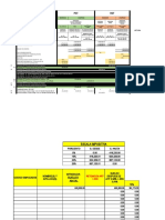 Cálculos Comparativos PST vs RST