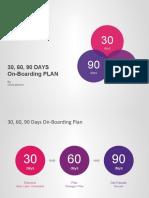 30 60 90 Plan Manager of Analytics