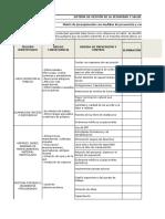 Matriz de Jerarquizacion Con Medidas de Prevencion y Control Frente a Un Peligro Riesgo