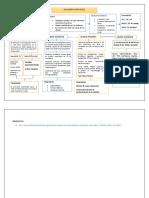 Equilibrio Acido Base  cuadro resumen