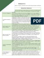 314003858-Cuadro-Comparativo-de-Los-Principales-Conceptos-y-Sus-Principios-Teoricos.docx