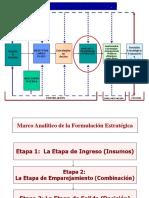 Gerencia Estrategica Grupo Medipav