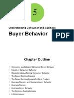 Basics of Consumer Behaviour