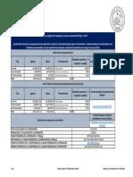 Matriz Cedula Presupuestaria de Gastos Octubre 2018