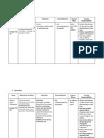 Drug Study Paracetamol and Cefluroxime