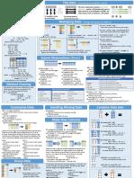Pandas_Cheat_Sheet.pdf