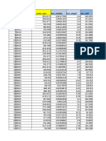 Business Statistics - Retail CASE Dataset