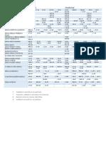 Tabela_Ostale_Prigradske_Linije-1.pdf