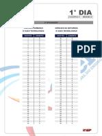 ENEM - 2016 - DIA 01 - CADERNO 09 - BRANCO - GABARITO 3ª APLICAÇÃO.pdf