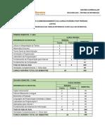 Matriz Curricular Sistema Informacao3
