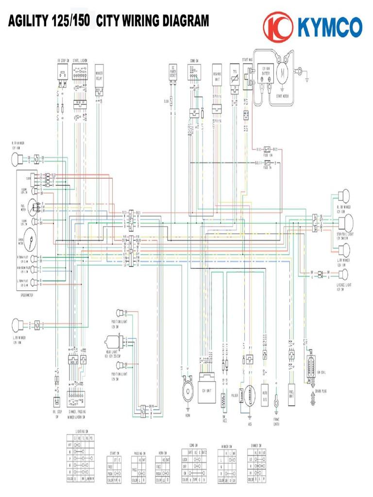 Agility 125 150 City Wiring Diagram Pdf