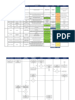 Actividades y Flujo de Actividades en Rendicion de Gastos de Viaje LTI Revision v1