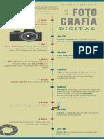 Historia de La Fotografía Digital