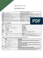 Chuleta IP Tables