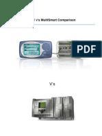 Plc vs Multismart Comparison