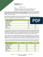 Senate race survey from Tuberville campaign
