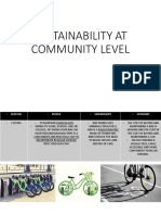 Sustainability at Community Level