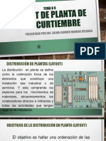 TEMA N 8 layout de planta.pptx