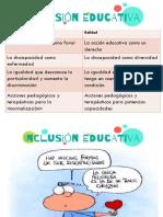 EDUCACION INCLUSIVA OLGA (1).pptx