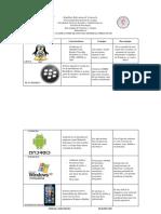 cuadro comparativo sistemas operativos.docx