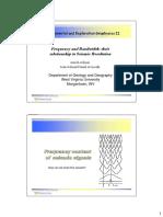 15PartFreqRes.pdf