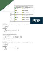 est-formulas.pdf