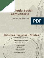 Conceptos Básicos psicología social
