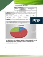 Analisis Prueba LA ABUELA Jueves 25 de Abril