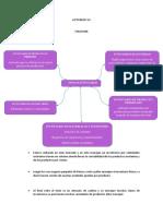 Actividad 3.4 Clasificacion Inventarios