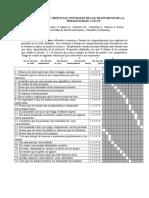 Cuestionario de creencias centrales de los trastornos de personalidad.