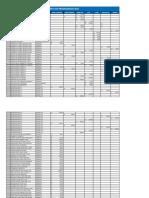 Detalle Tarifas No Programadas-idat 2018-3