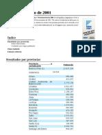 Censo_argentino_de_2001.pdf