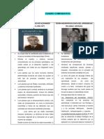 CUADRO COMPARATIVO neuro.docx