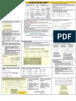ECE 3300 Exam 4 Notes Sheet