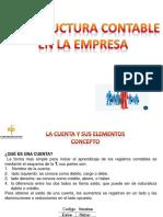 DIAPOSITIVAS SEMANA 3 ESTRUCTURA CONTABLES.pptx