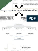 2 - Departamento de Administración y Producción