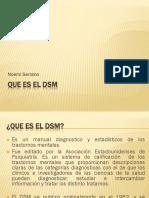 diapositiva de DSM