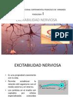 Excitabilidad Nerviosa y Placa Motora