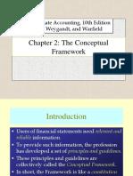 The Conceptual Framework - Kiesso.2