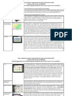 apps to promote lang devel in cd communicators 2019