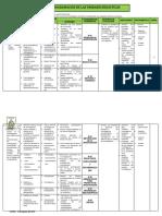 Programación de Las Unidades 2018-II (1)