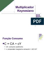 Multiplicador Keynesiano