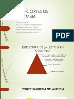 Altas Cortes de Colombia