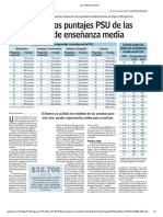 Puntajes PSU 2019-2020