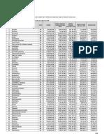 Información FISMDF y ZAP 2014