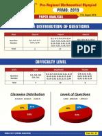 PRMO-2019-Paper-Analysis.pdf